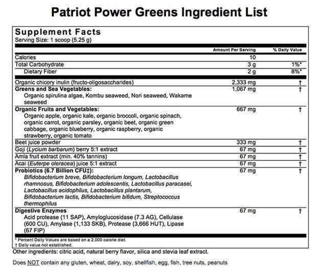 Patriot-Power-Greens-Ingredients