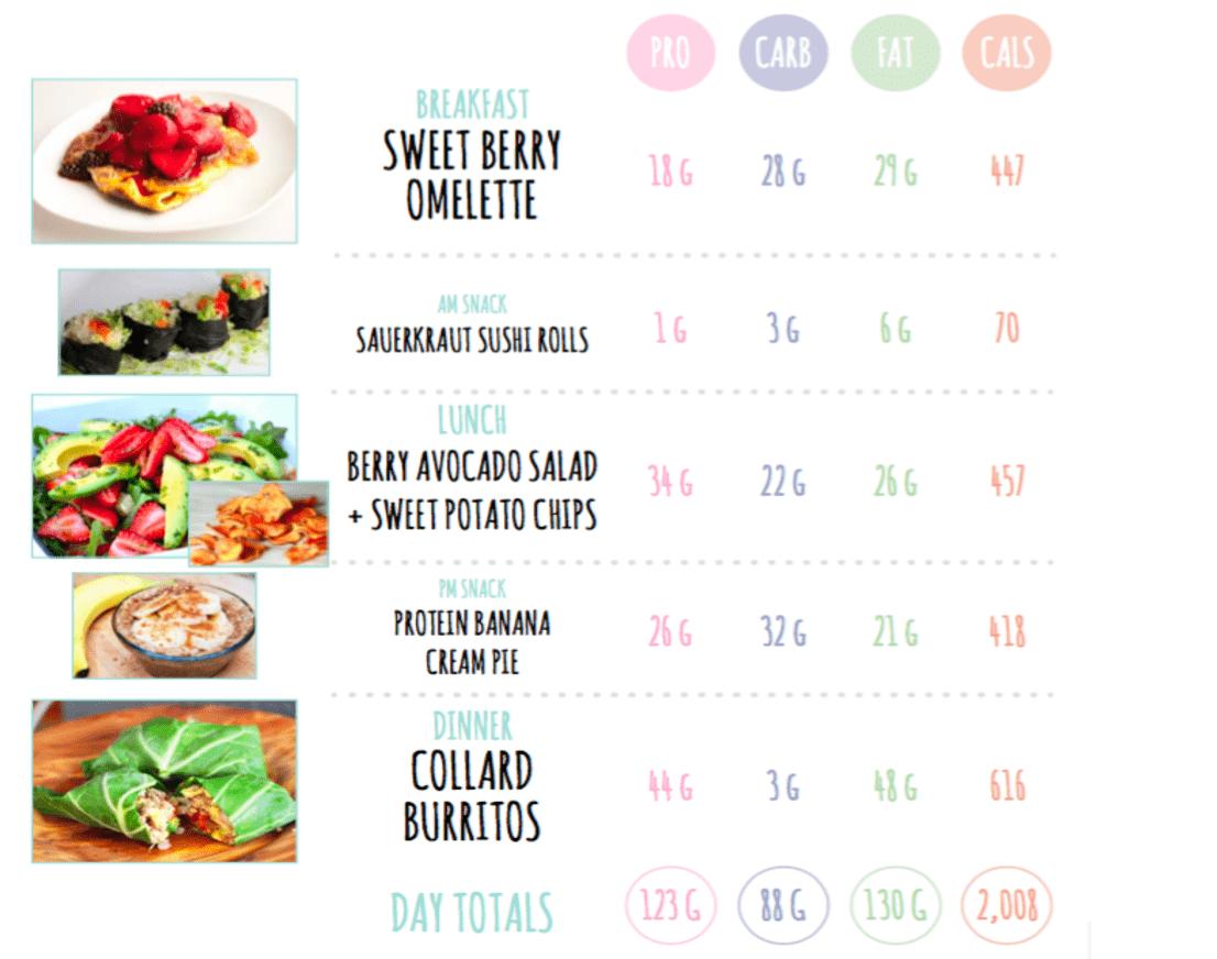 diet foods to eat