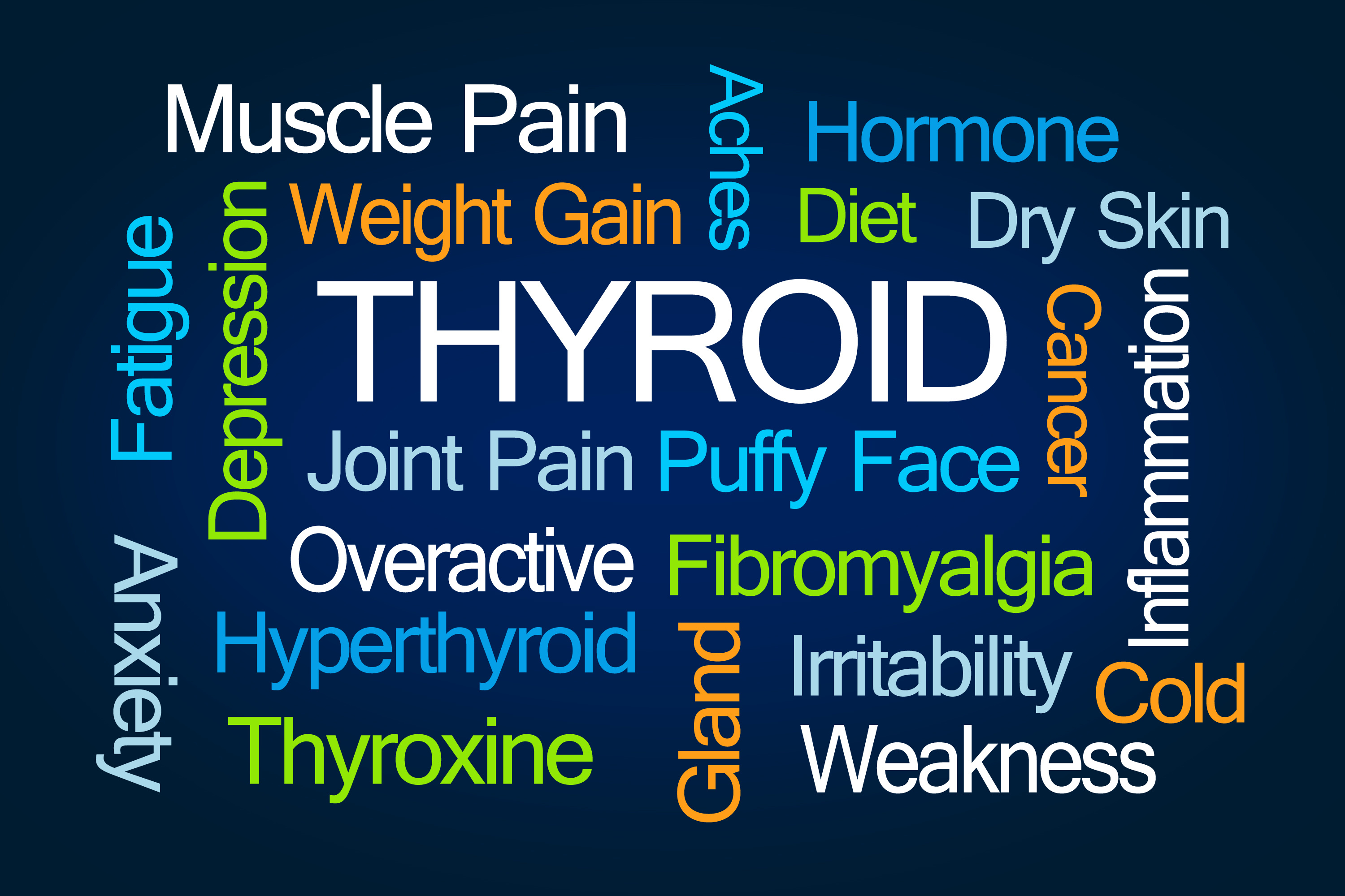 thyroid factors reviews