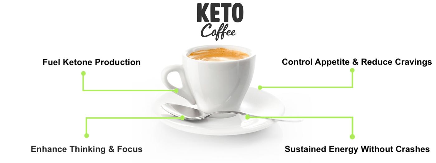 Keto Collagen Coffee Creamer review